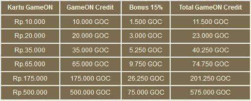 Bonus Koin 15% Spesial Tahun Baru Imlek